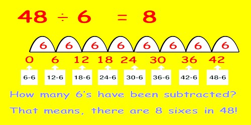 Dividing by Repeated Subtractions