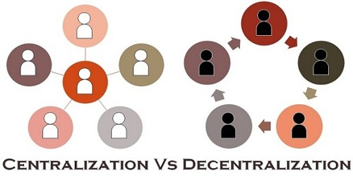Centralization Explanation with Determining Factors
