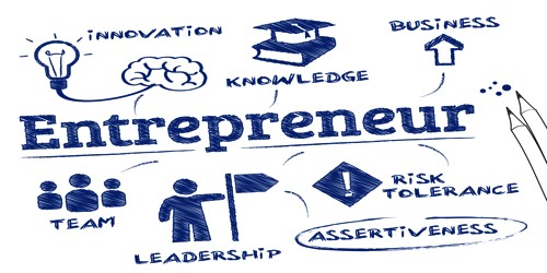 Concept of Entrepreneurship