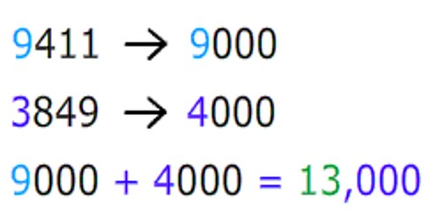 How to estimate a Sum by Front End Estimation?