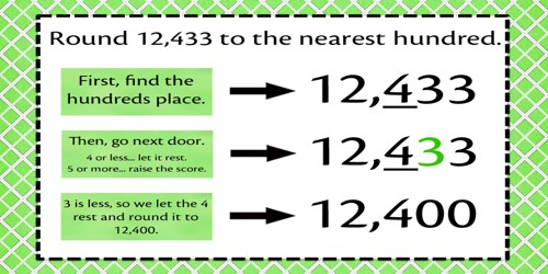 How to Round Numbers? - Assignment Point