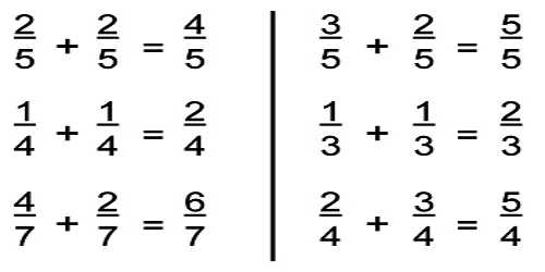 Adding Fractions with Denominator - Assignment Point
