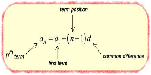 Selection of Terms in an Arithmetic Progression