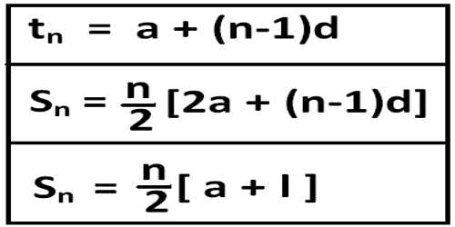 Arithmetic Progression Formula  Assignment Point