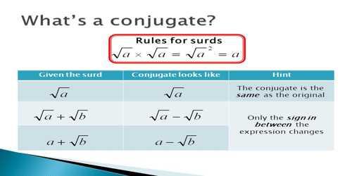 Conjugate Surds