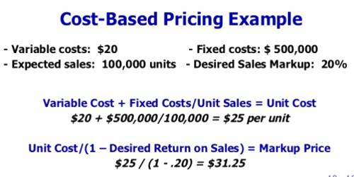 Cost Based On Unit Price Assignment Point