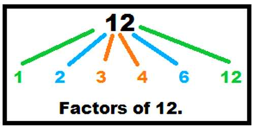 Factors in Mathematics