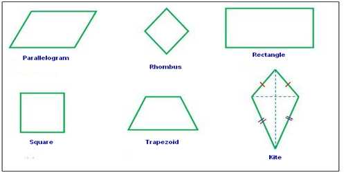 Finding the Fourth Angle of a Quadrilateral