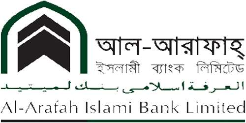 Annual Report 2012 of Al-Arafah Islami Bank Limited