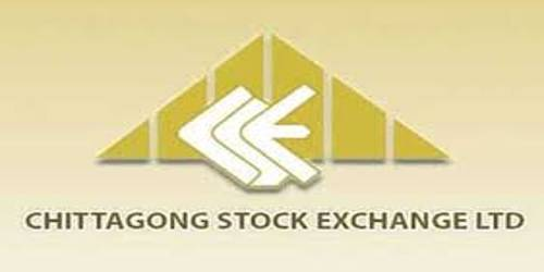 Chittagong stock Exchange - Assignment Point