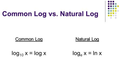 Common Logarithm and Natural Logarithm