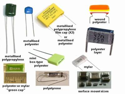 Electronic Capacitors And Its Types Assignment Point