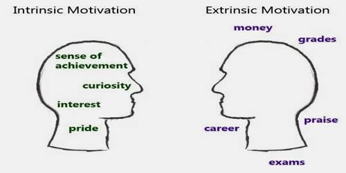 Extrinsic Vs Intrinsic Motivation Intrinsic and E...