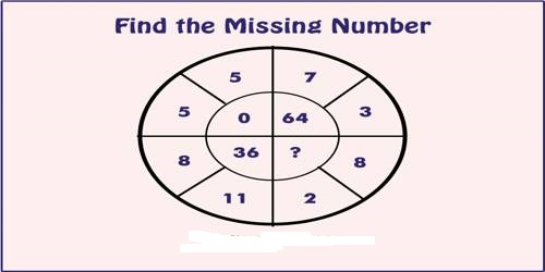 Finding Missing Number in a Sequence