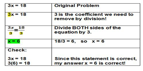 Multiplication Equations with Explanation