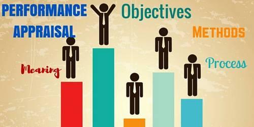 Performance Appraisal Procedures