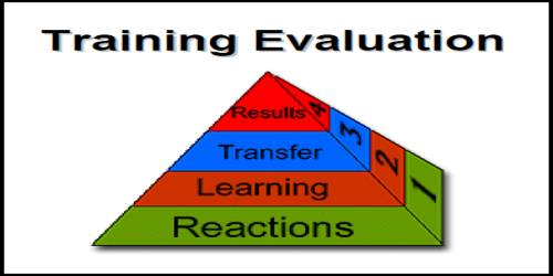 Methods of Evaluating Training Effectiveness