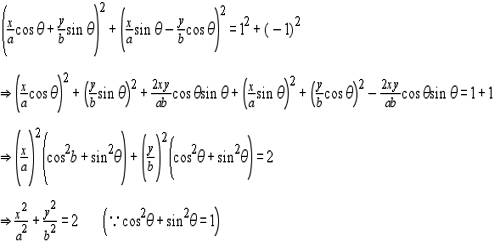 Eliminate Theta between the Equations