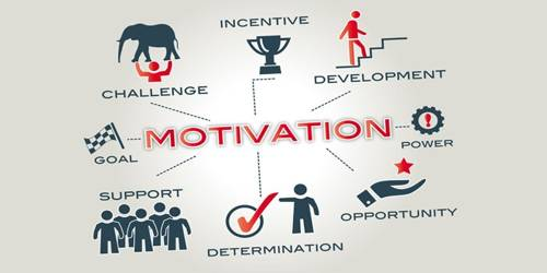 thesis business motivation techniques Motivation in business thesis: organization member can be effectively motivated by organizational leaders motivational styles motivation is the ultimate goal of management in business, and the topic of multiple seminars, books, and videos.