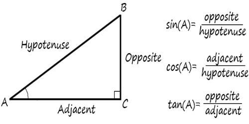 Proving Trigonometric Ratios