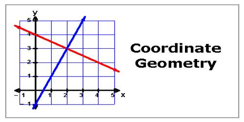 Rectangular Cartesian Co-ordinates Geometry