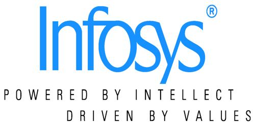 Annual Report 2008-2009 of Infosys
