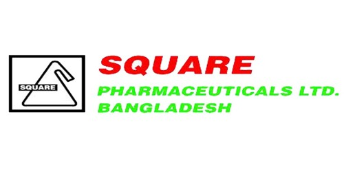 Annual Report 2008 of Square Pharmaceuticals Limited