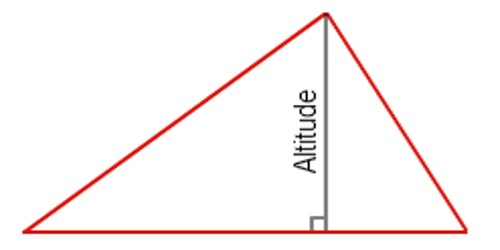 Geometrical Property of Altitudes