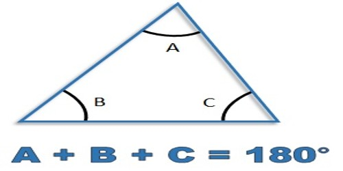 Properties of Angles of a Triangle