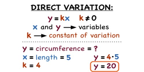 Direct Variation in Mathematics