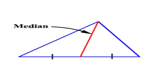 Medians of a Triangle