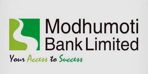 Annual Report 2013 of Modhumoti Bank Limited
