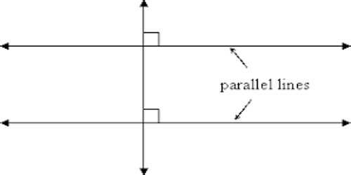 Converse of the Theorem on Parallel Lines and Plane