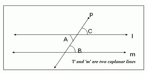 Theorem on Co-planar