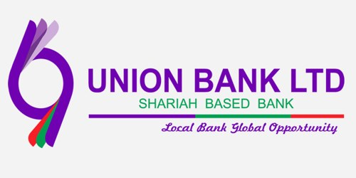 Annual Report 2015 of Union Bank Limited