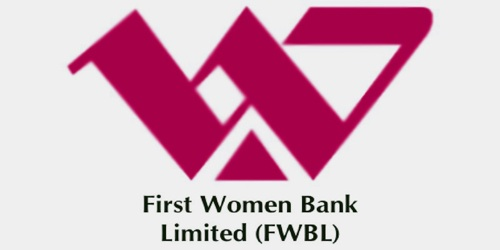 Annual Report 2015 of First Women Bank Limited