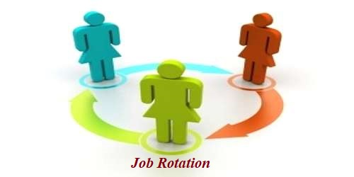 Misconceptions Regarding Employee Rotation