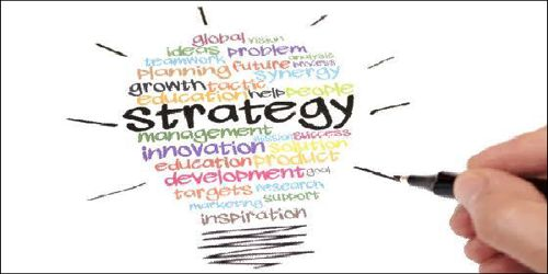 Concept of Human Resource Strategy