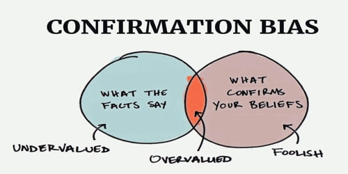 about confirmation bias