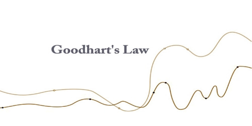 About Goodhart's Law