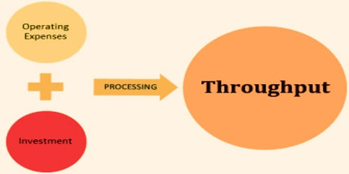 About Throughput Accounting