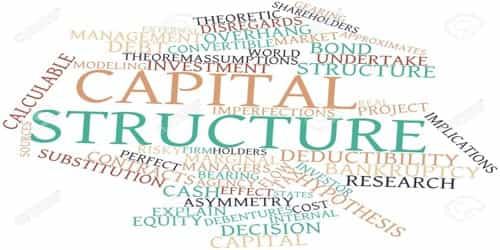 Which Factors Affecting Capital Structure Decision of a Company?