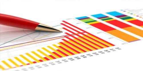 Advantages of the Financial Forecasting