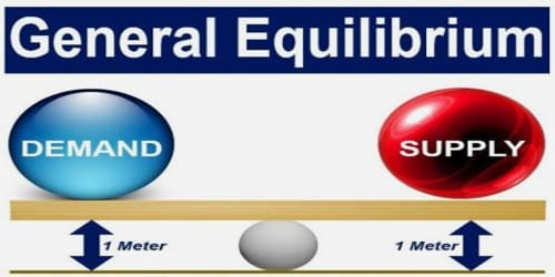 About General Equilibrium Theory