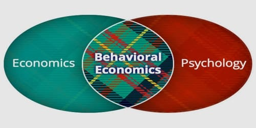 Introduction of Behavioral Economics