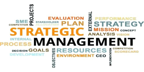 Introduction of Strategic Management