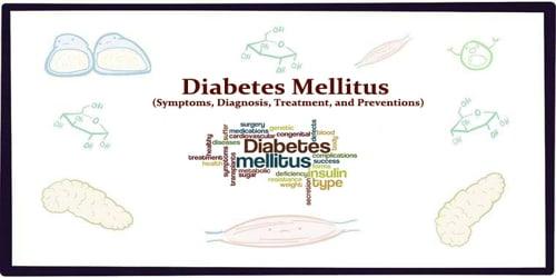 Diabetes Mellitus (Symptoms, Diagnosis, Treatment, and Preventions)