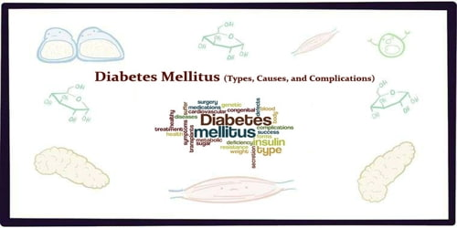 Diabetes Mellitus (Types, Causes, and Complications)