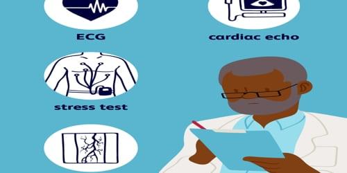Coronary artery disease (Diagnosis, Treatment, and