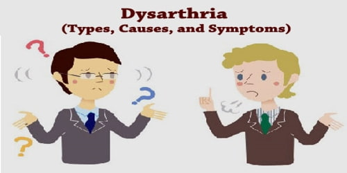 Dysarthria (Types, Causes, and Symptoms)